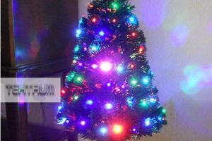15-Pre-Lit LED Christmas Trees Innovative Lighting Fixtures For Your Space